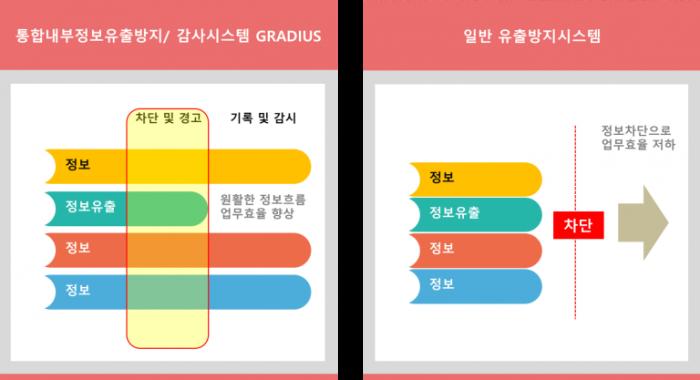 gradius_performance-768x417